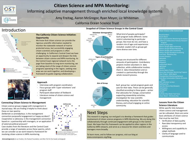 citizen science and mpa monitoring n.