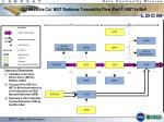 oli absolute cal nist radiance traceability flow part 1 nist to ball