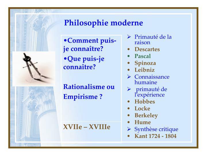 Philosophie moderne