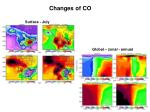 changes of co