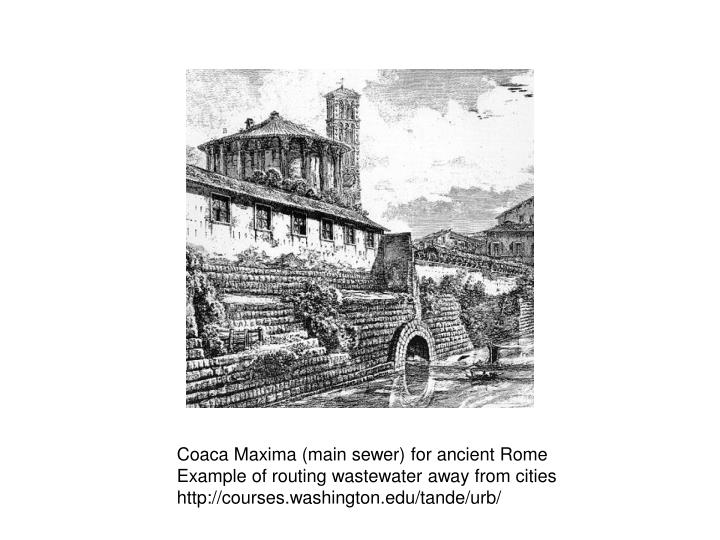 Coaca Maxima (main sewer) for ancient Rome