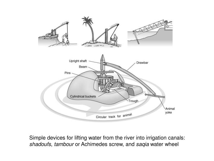 Simple devices for lifting water from the river into irrigation canals: