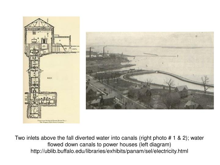 Two inlets above the fall diverted water into canals (right photo # 1 & 2); water flowed down canals to power houses (left diagram)