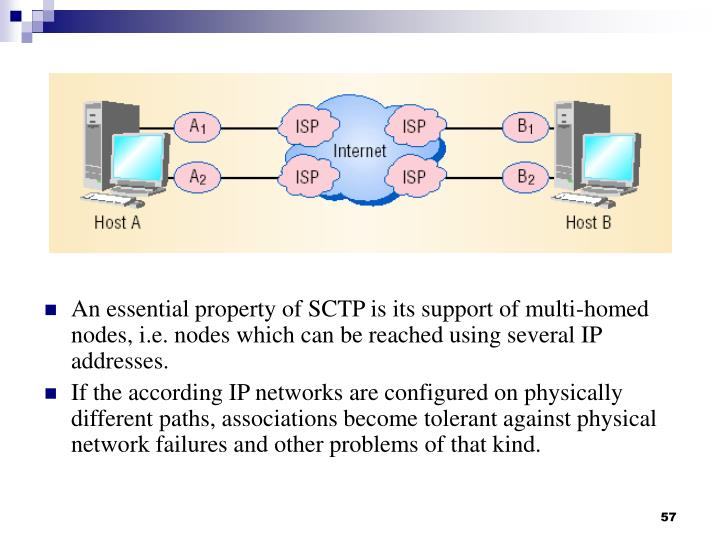 An essential property of SCTP is its support of multi-homed nodes, i.e. nodes which can be reached using several IP addresses.