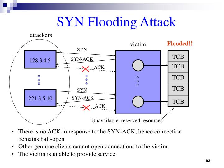 SYN Flooding Attack