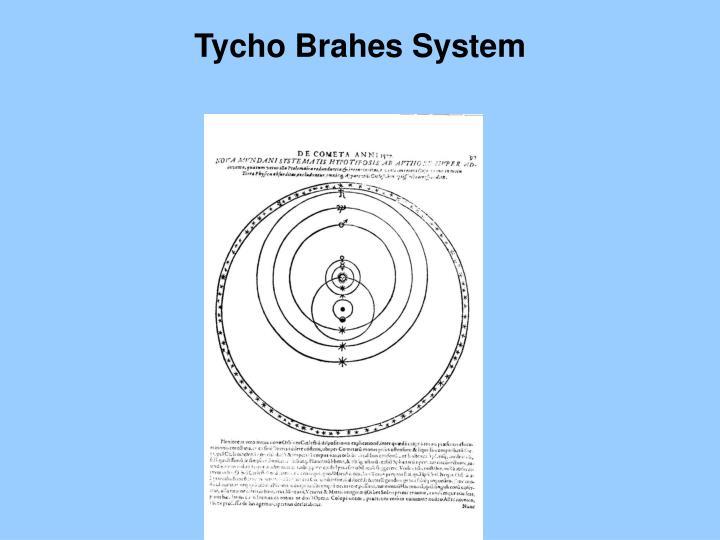 Tycho Brahes System