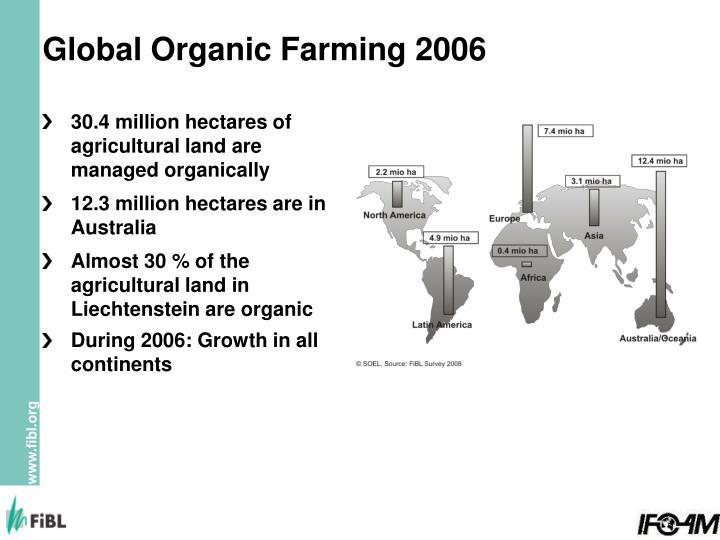Global Organic Farming 2006