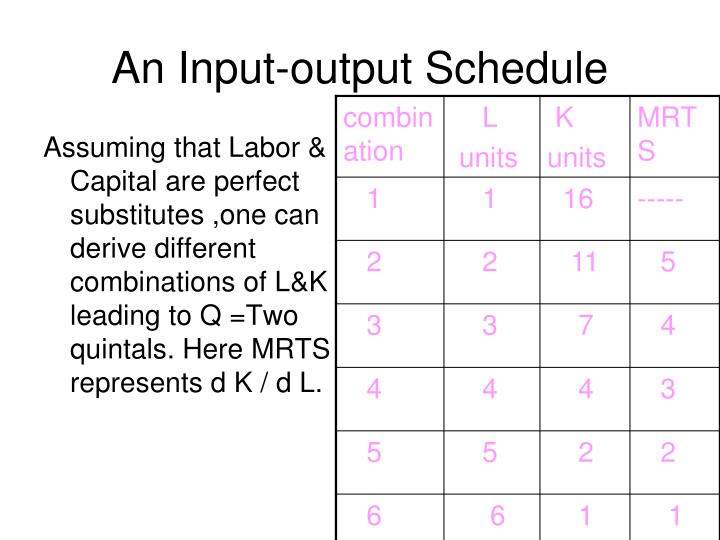 An Input-output Schedule