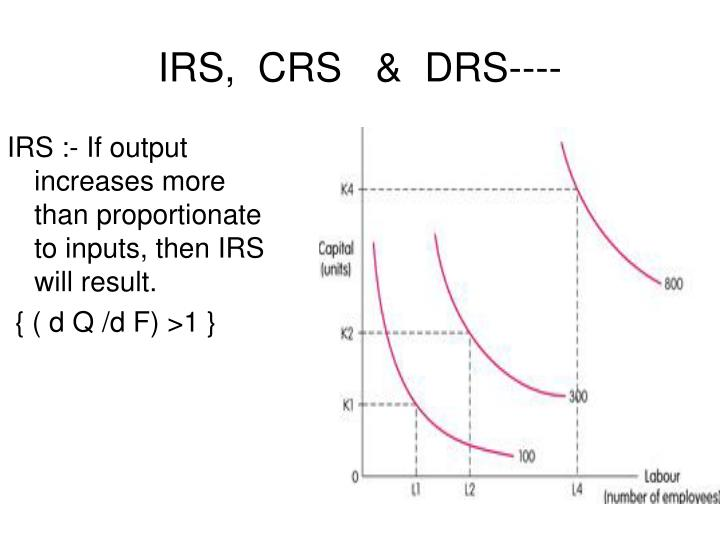 IRS,  CRS   &  DRS----