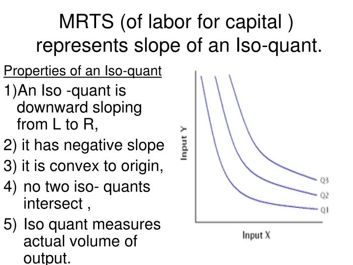 MRTS (of labor for capital )