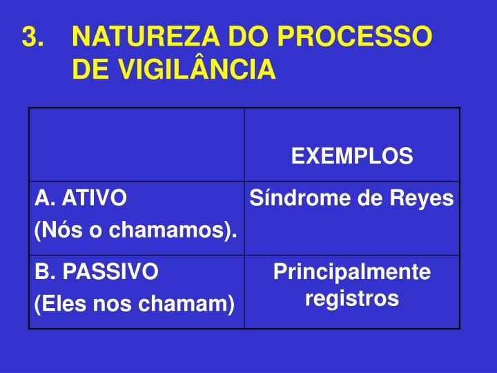 3. NATUREZA DO PROCESSO DE VIGILÂNCIA