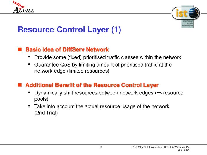 Resource Control Layer (1)