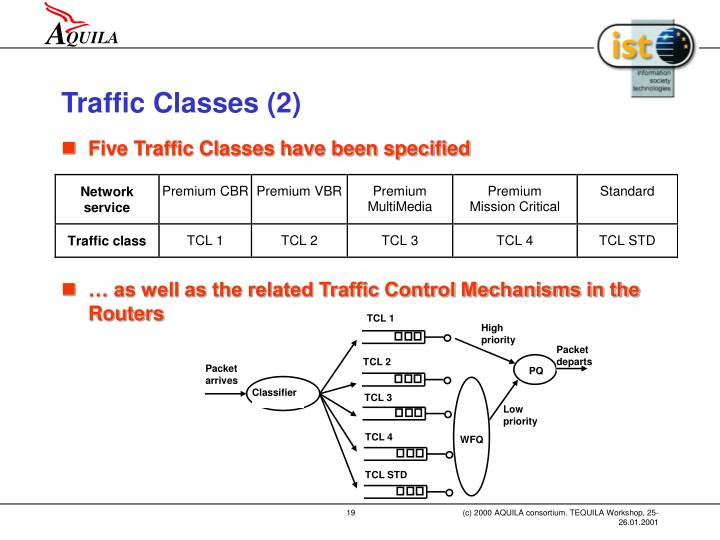 Traffic Classes (2)