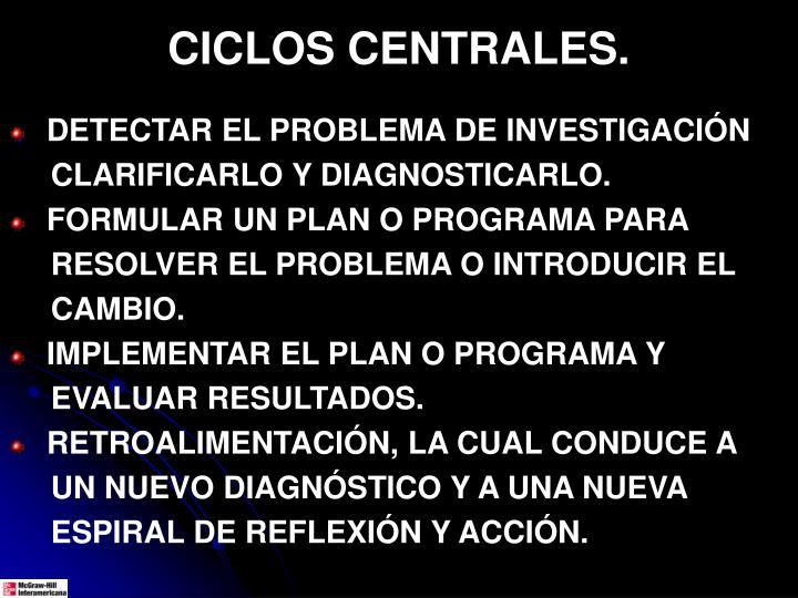 CICLOS CENTRALES.