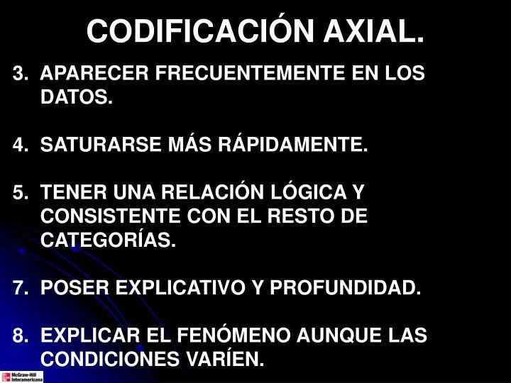 CODIFICACIÓN AXIAL.