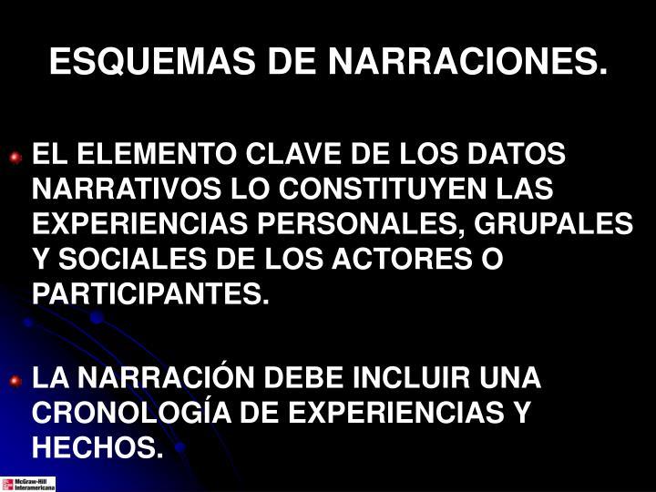ESQUEMAS DE NARRACIONES.