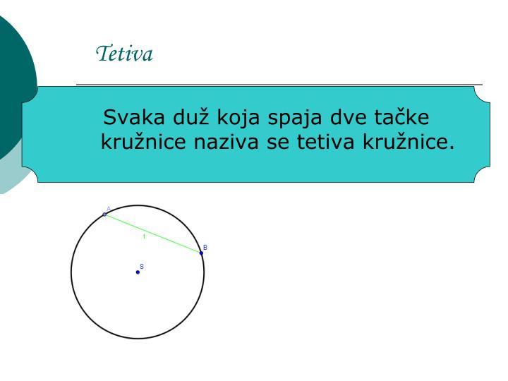 Tetiva