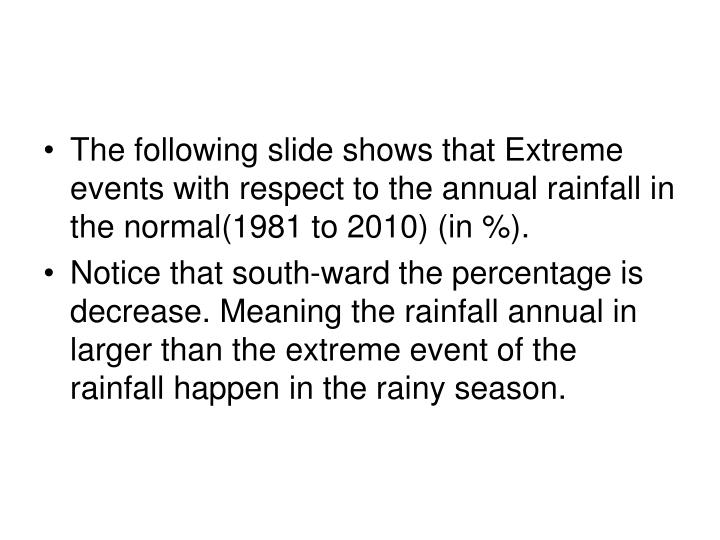 The following slide shows that Extreme events with respect to the annual rainfall in the normal(1981 to 2010) (in %).