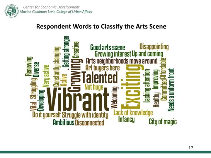 Respondent Words to Classify the Arts Scene