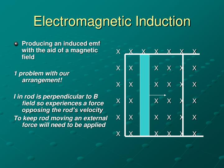 Producing an induced emf with the aid of a magnetic field