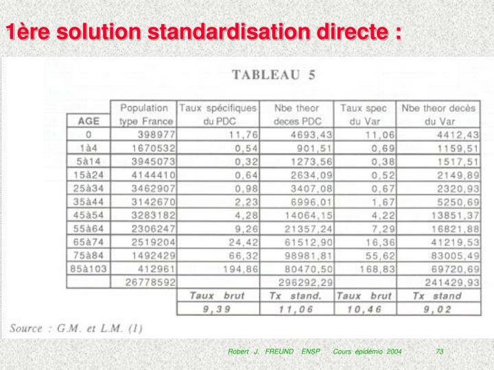 1ère solution standardisation directe :