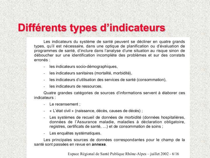Différents types d'indicateurs