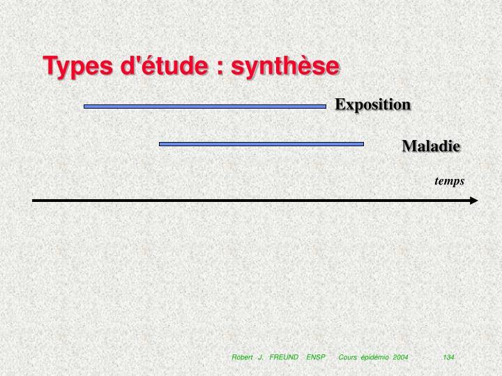 Types d'étude : synthèse