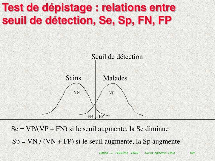 Test de dépistage : relations entre seuil de détection, Se, Sp, FN, FP