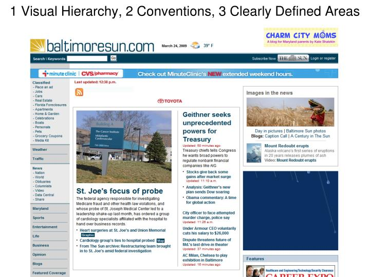1 Visual Hierarchy, 2 Conventions, 3 Clearly Defined Areas
