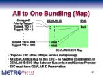all to one bundling map