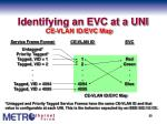 identifying an evc at a uni