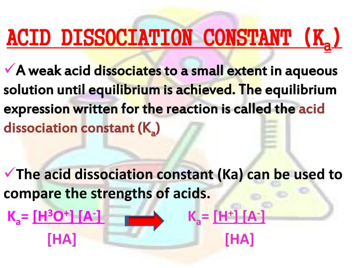 acid dissociation constant essay Scientific experiment on acids and bases on studybaycom a hydronium ion is formed - a very strong acid the water dissociation constant is essay example.