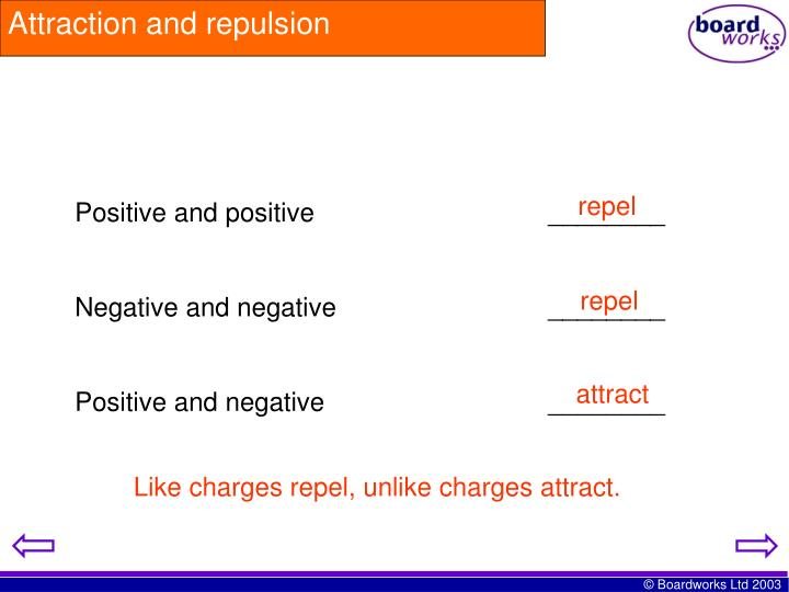 Attraction and repulsion