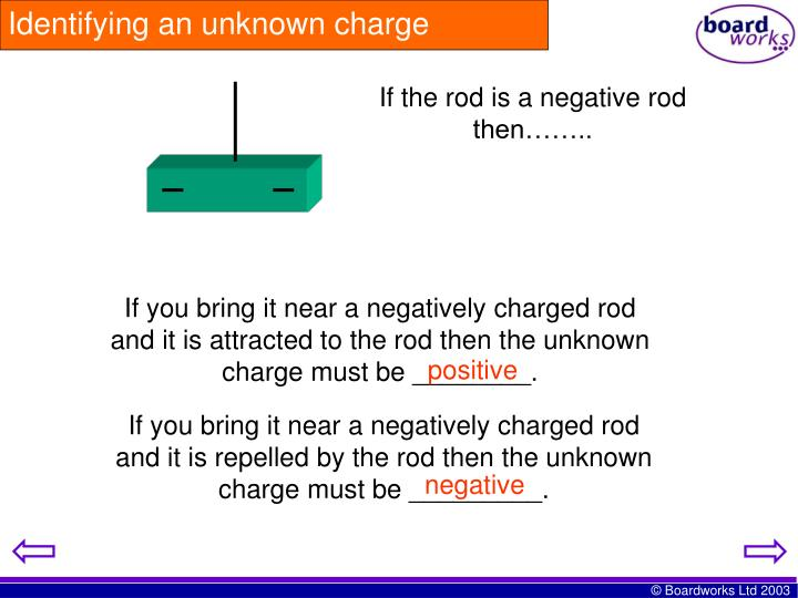 Identifying an unknown charge