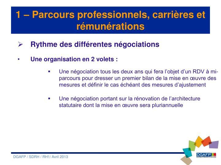 1 – Parcours professionnels, carrières et rémunérations