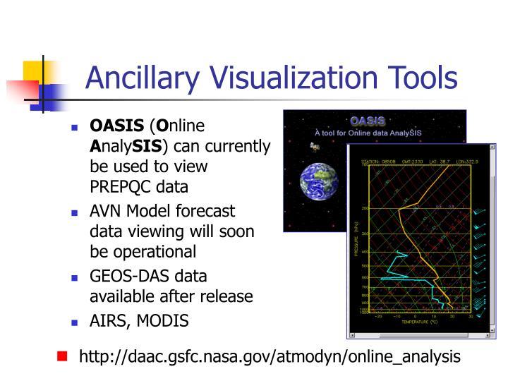 Ancillary Visualization Tools