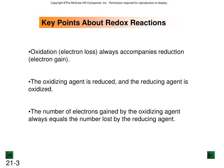 Key Points About Redox Reactions