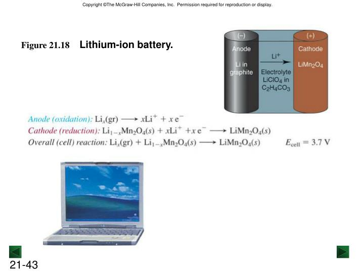 Lithium-ion battery.