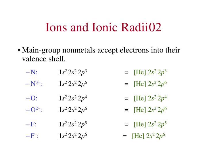 Ions and Ionic Radii02