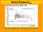direct photon raa