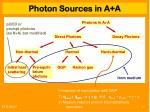 photon sources in a a