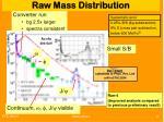 raw mass distribution