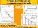 towards thermal photons conversion measurements
