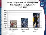 public transportation use growing faster than population and highway use 1995 2012