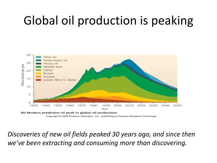 Global oil production is peaking