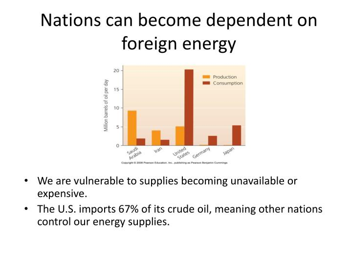 Nations can become dependent on foreign energy