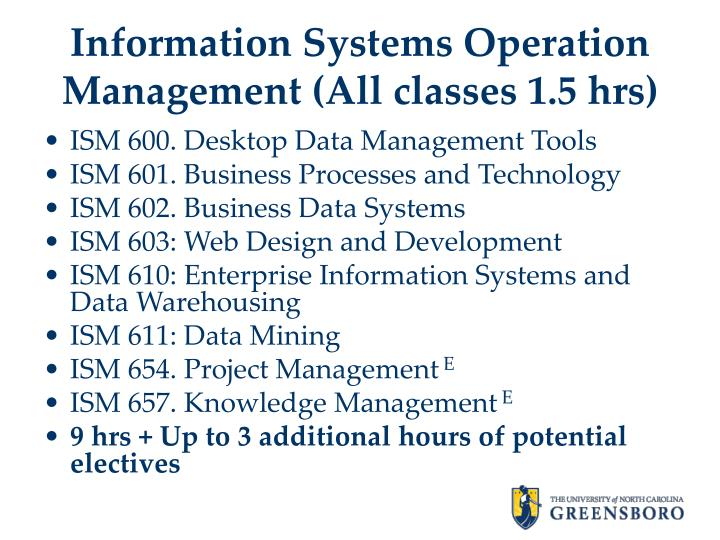 Information Systems Operation Management (All classes 1.5 hrs)