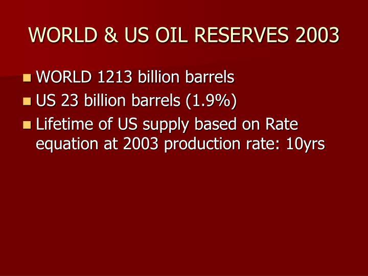 WORLD & US OIL RESERVES 2003