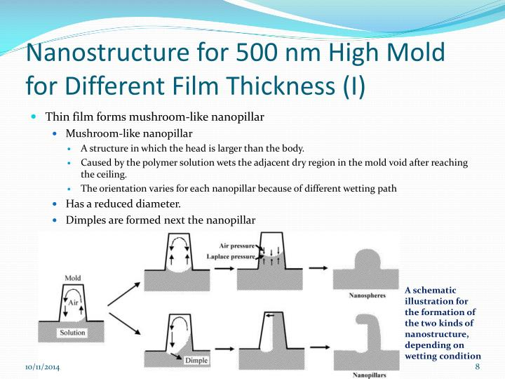 Nanostructure for 500 nm High Mold for Different Film Thickness (I)