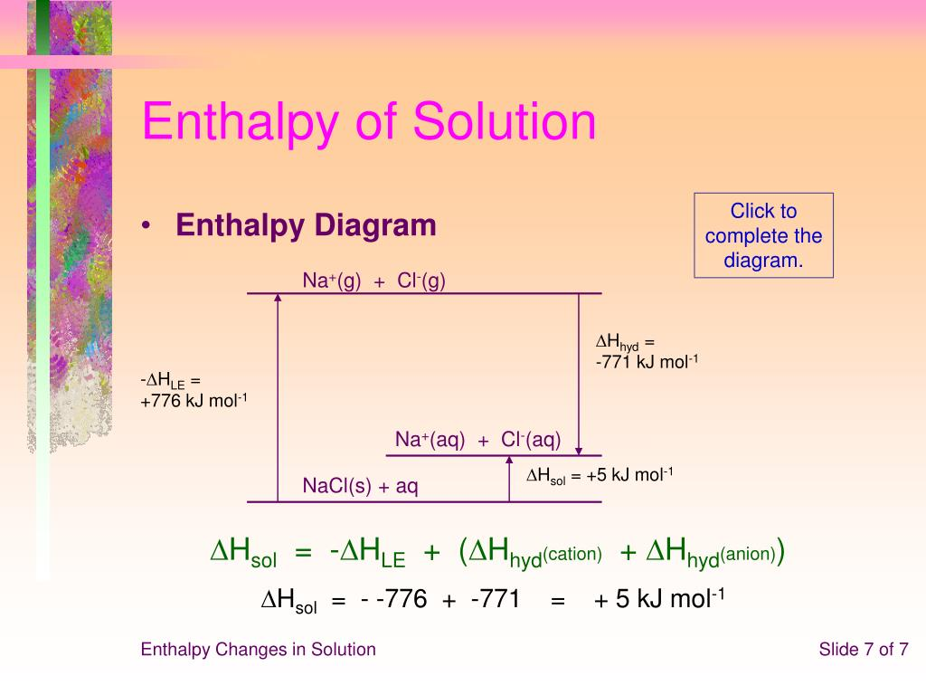PPT - Enthalpy Changes in Solution PowerPoint Presentation ...